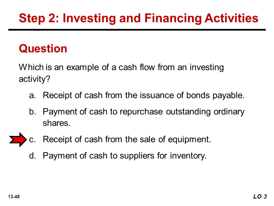 Image Result For Which Is An Example Of A Cash Flow From An Investing Activity