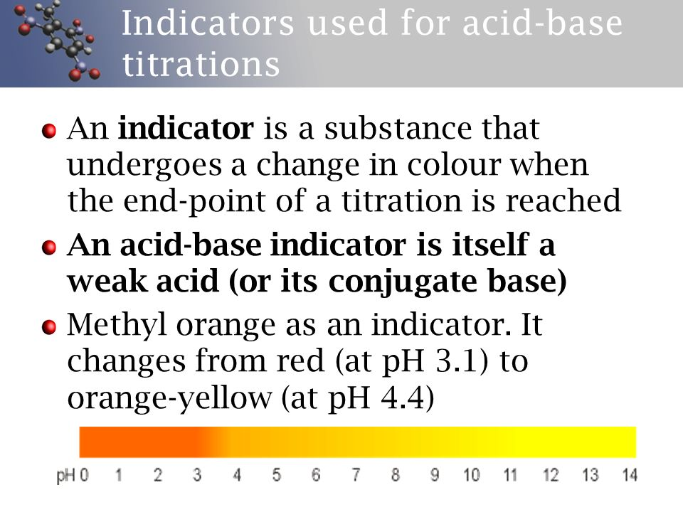 Indicators used for acid-base titrations