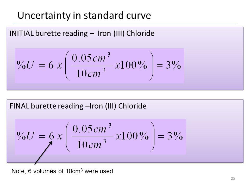 how to find volume given initial and final burette reading