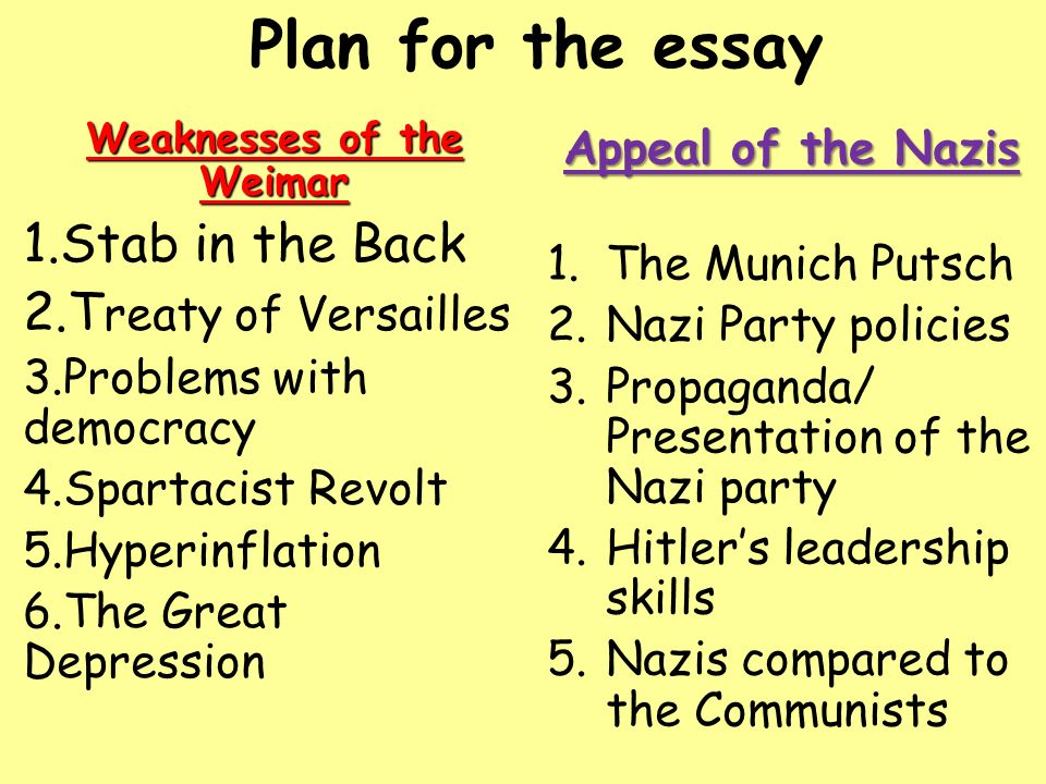 Treaty of versailles essay questions