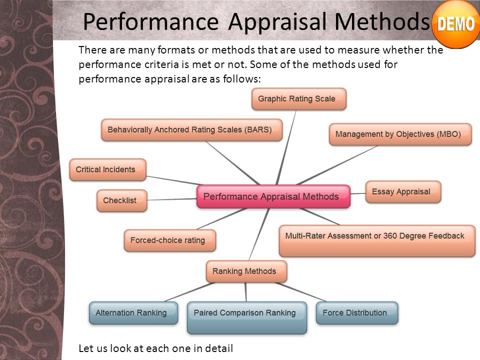 "appraisal methods Performance appraisal methods ""it is a systematic evaluation of an individual with respect to performance on the job and individual's potential for development""."