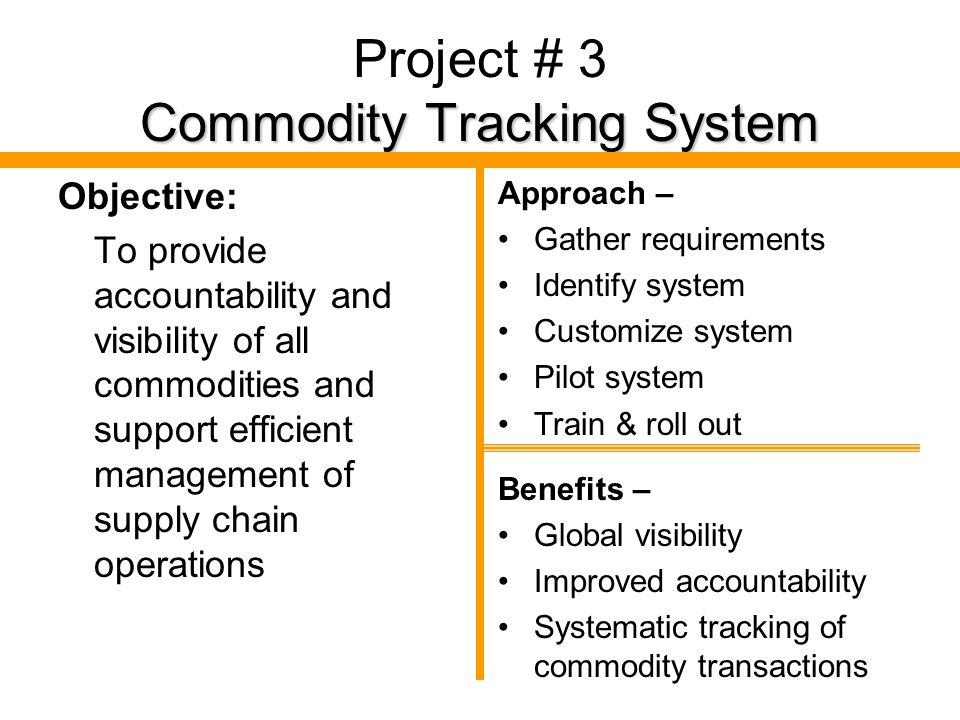 Supply Chain Improvement Plan - ppt download