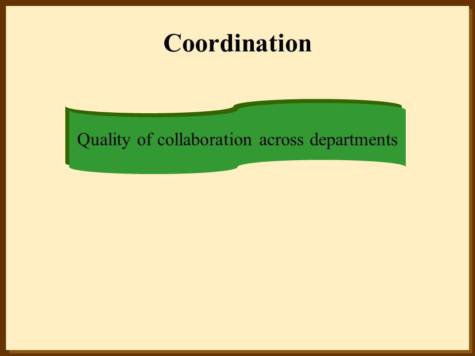 Quality of collaboration across departments