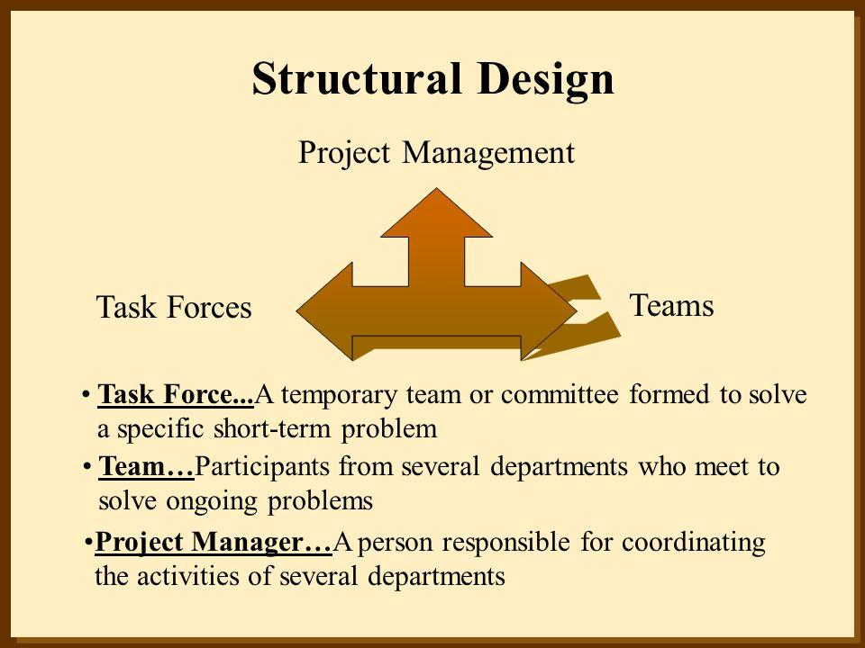 Structural Design Project Management Task Forces Teams