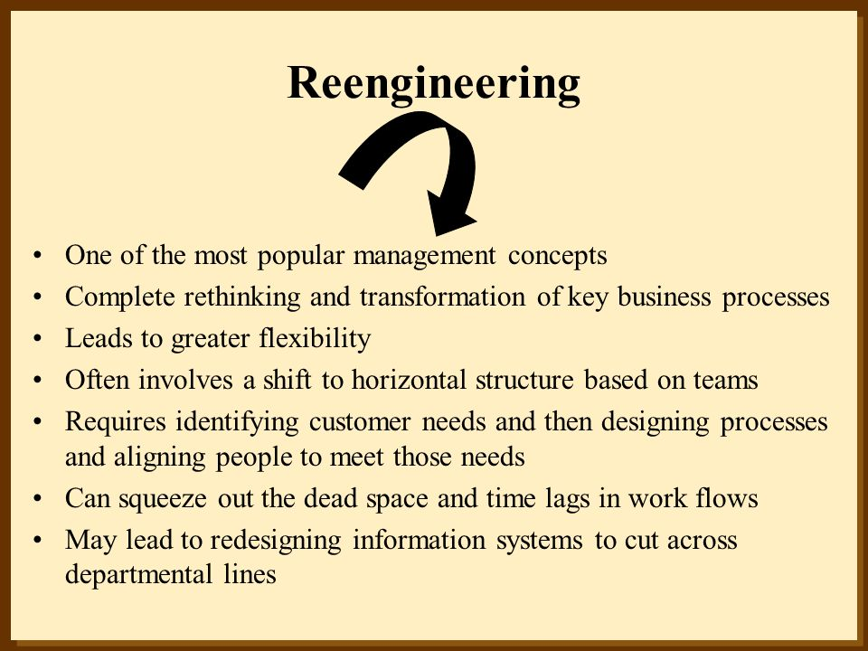 Reengineering One of the most popular management concepts