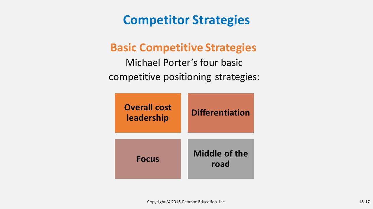 clarks competitive strategy View dave elston's experience gained from a career which started in the competitive 'bricks and developed and wrote strategy for clarks for.