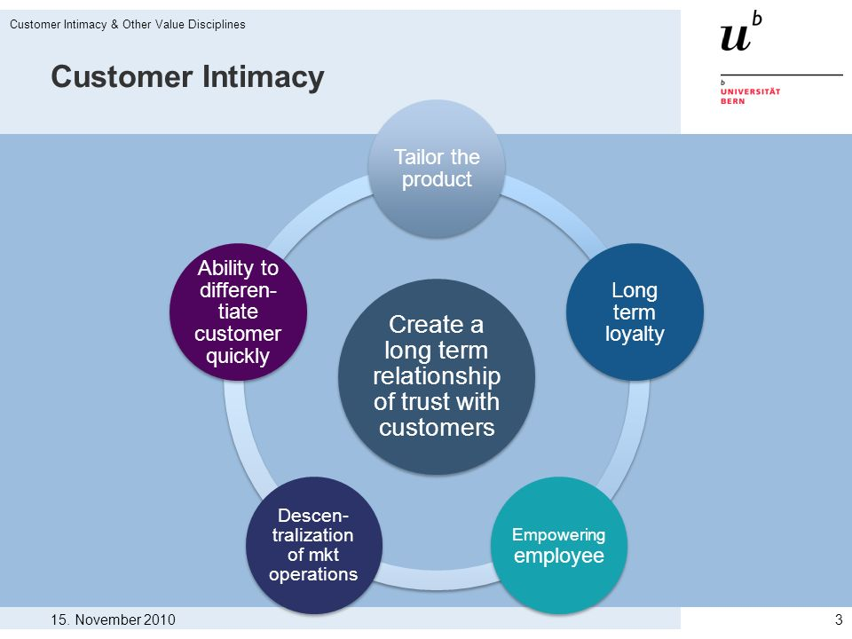Customer Intimacy Tailor the product Long term loyalty