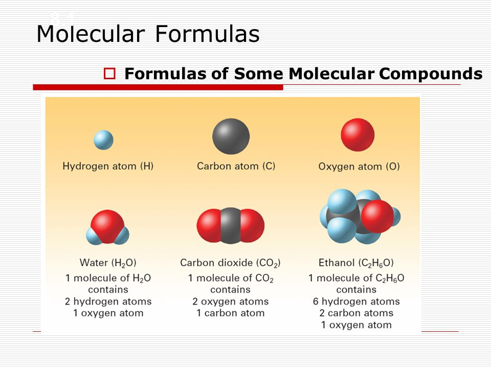 how to find the number of molecules in a compound