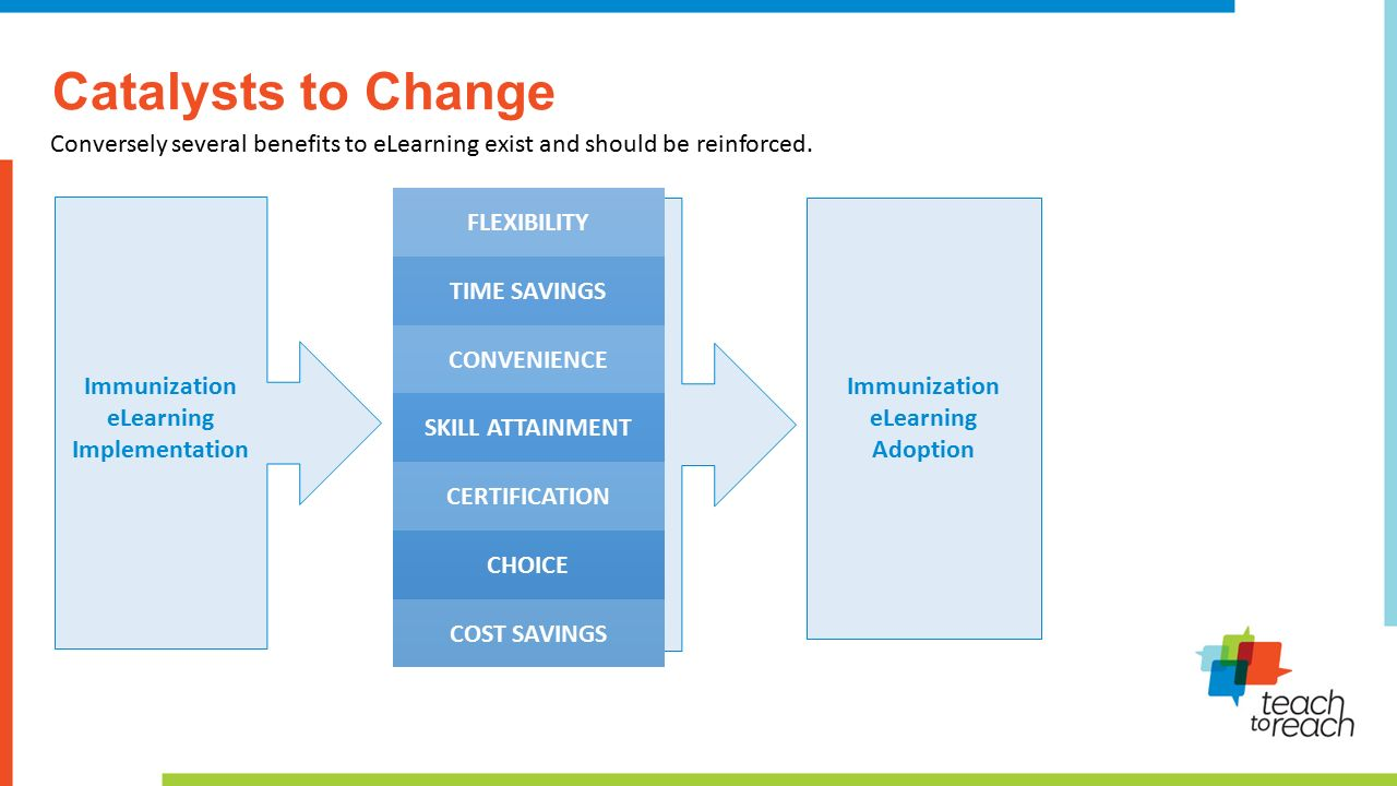 the management of it adoption implementation 2012-8-6  bpm implementation is expanded  consolidation and rapid user adoption  a success model for business process management.