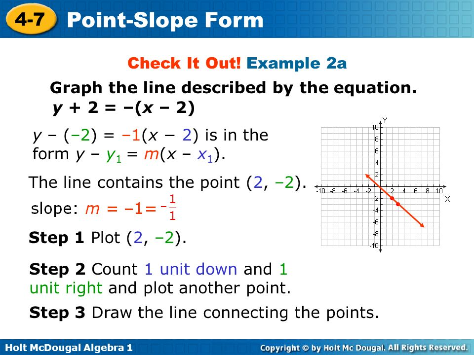 Drawing Lines By Plotting Points : Point slope form warm up lesson presentation