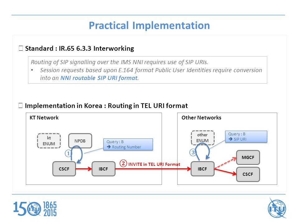 sip format Rfc 4028 session timers in the session initiation protocol (sip) rfc 4040  rtp payload format for a 64 kbit/s transparent call rfc 4566.