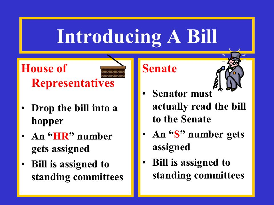 Introducing A Bill House of Representatives Senate