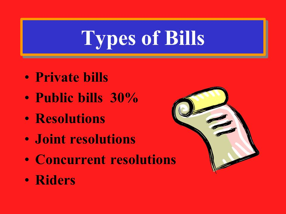 Types of Bills Private bills Public bills 30% Resolutions
