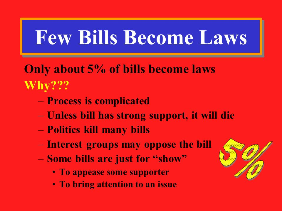 Few Bills Become Laws 5% Only about 5% of bills become laws Why