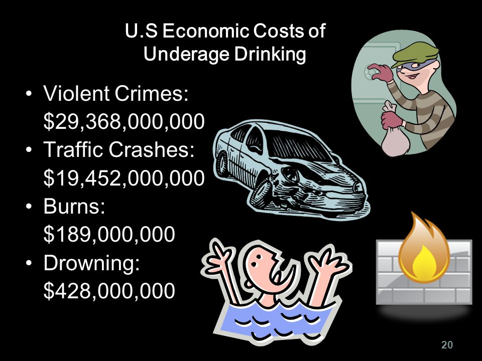 costs of teen drinking