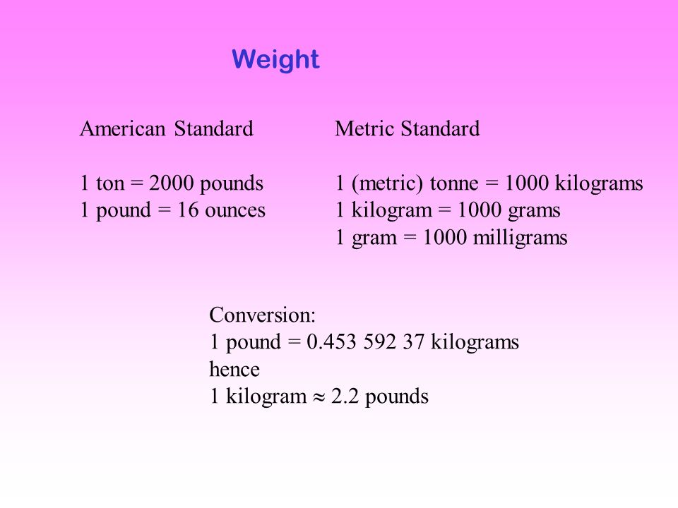 Metric Units A.K.A. (SI) Units Length, Weight, and (fluid ...