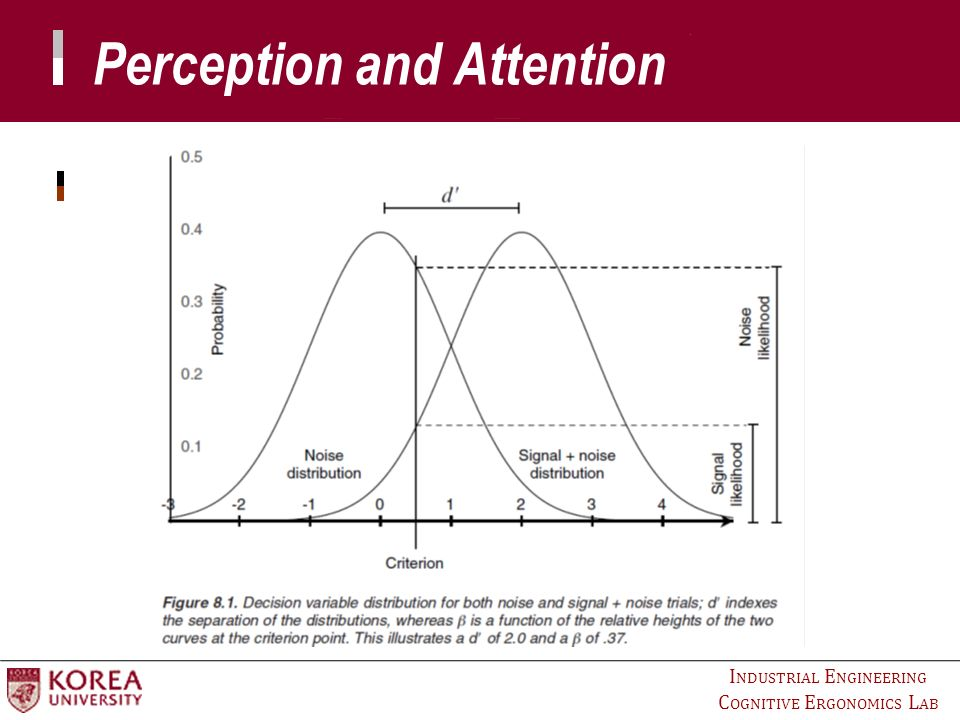 perception and attention Lead authors andrew k dunn and paula c stacey chapter outline 61  introduction 93 62 sensation, perception and attention 93.