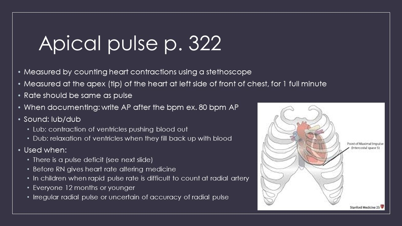 how to write apical pulse definition