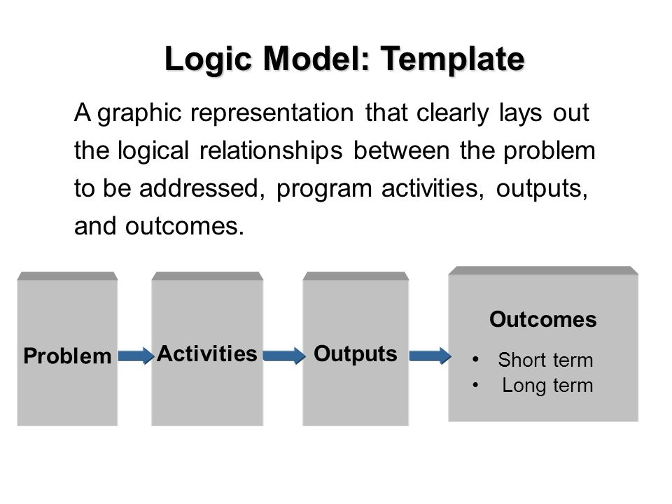 Perfect Precede Proceed Model Template Model - Examples Professional ...