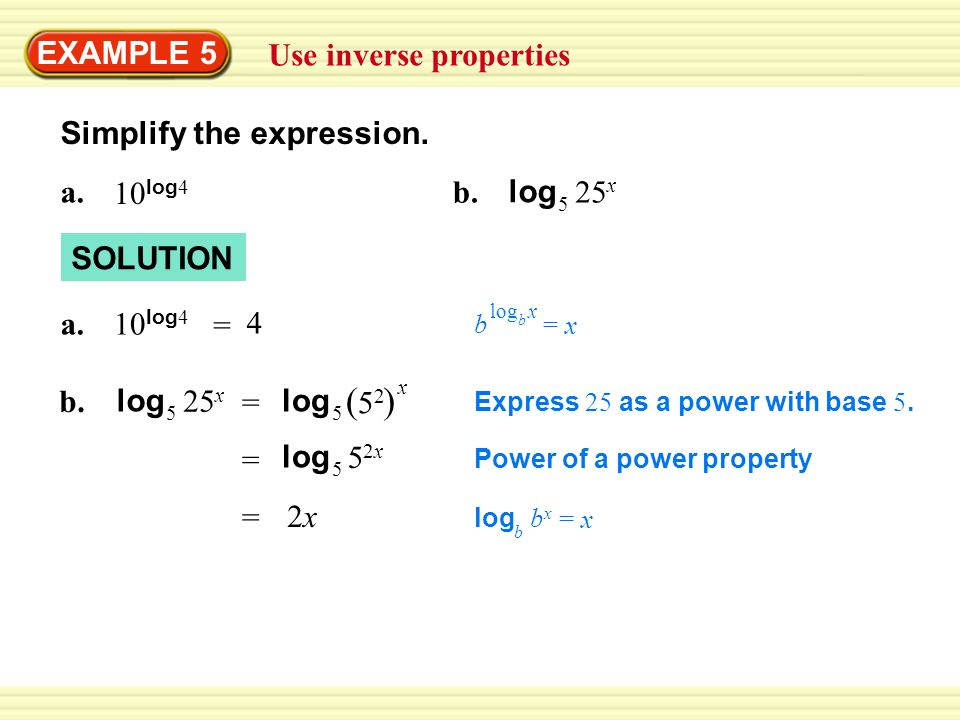 inverse function examples and solutions pdf