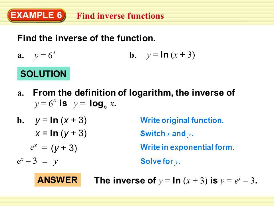 EXAMPLE 5 Use inverse properties Simplify the expression ...