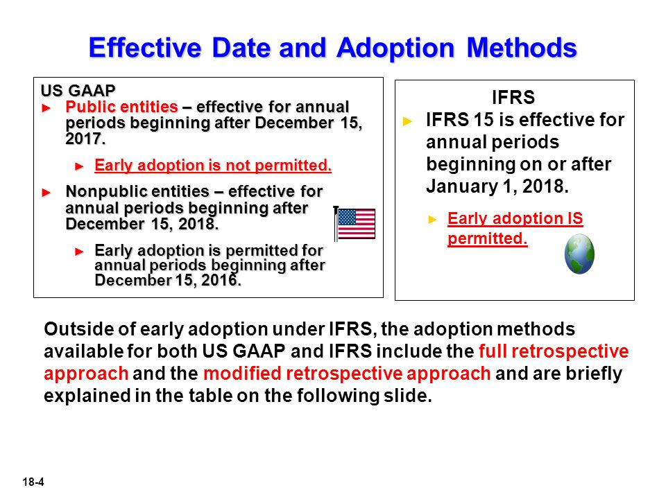 he effect of ifrs adoption and Cogent business & management to determine the effect of the adoption of ifrs and generalize the international financial reporting standards.