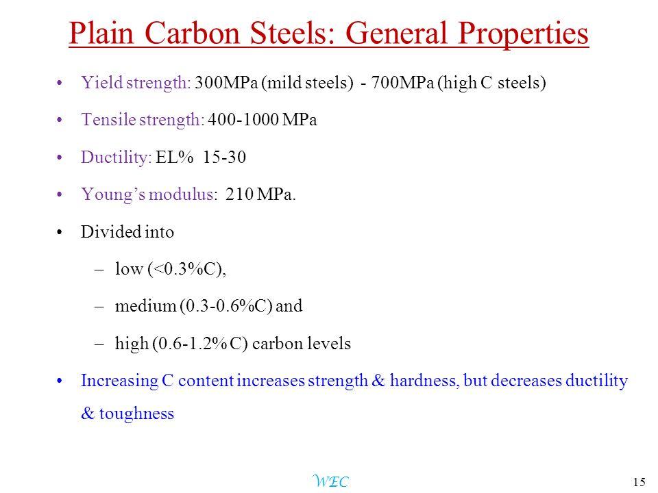 Plain Carbon Steel Slab : Metal alloys formation ppt video online download