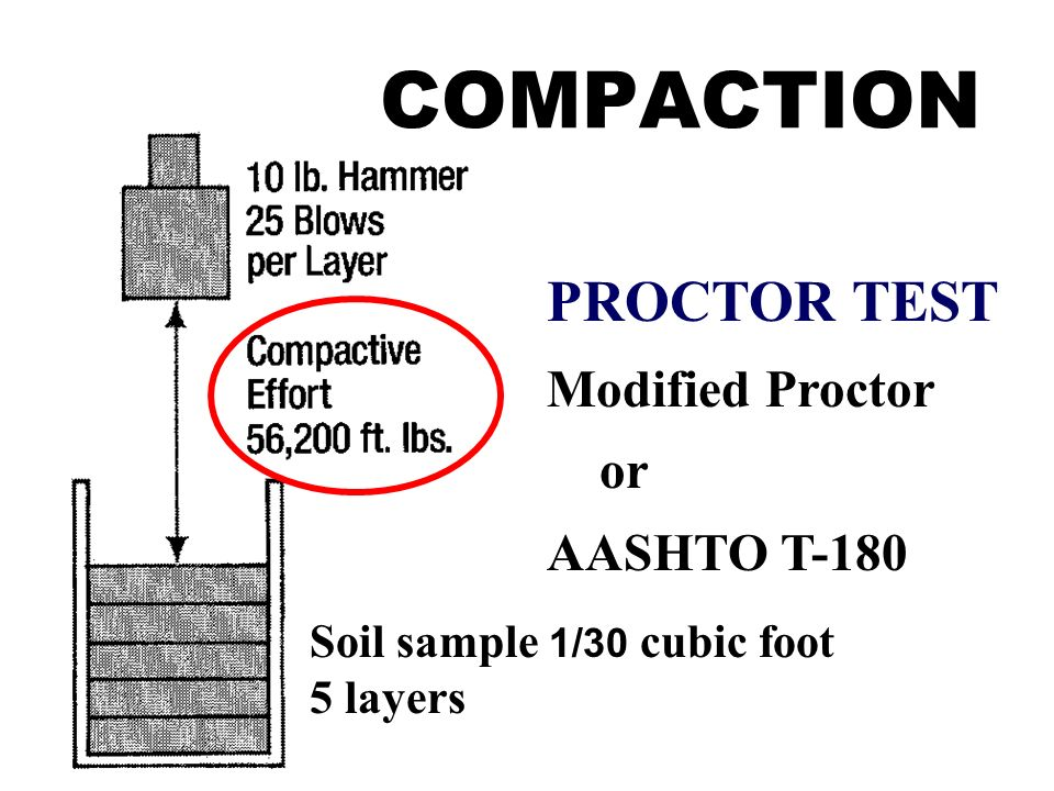 Soil And Rock Soil And Rock Are The Principle Components
