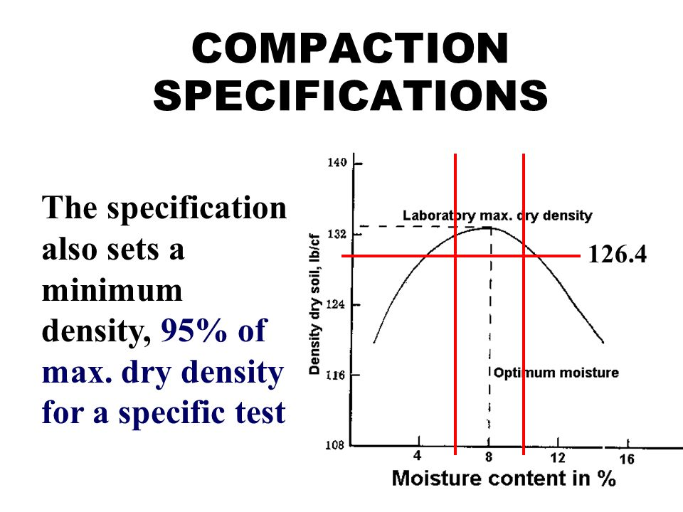 Soil and rock soil and rock are the principle components for Soil 95 compaction