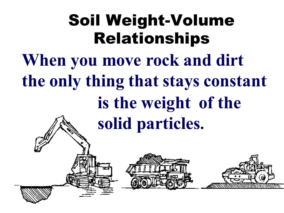weight and volume relationship of soil