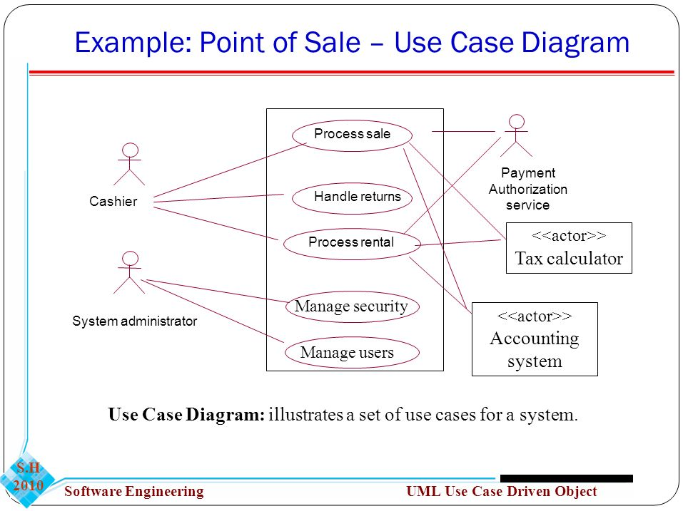 sample of point of sale system case study Infosys' mobile point of sale (pos) solution enabled store assistants to cross-sell & up-sell items while improving customer satisfaction read case study.