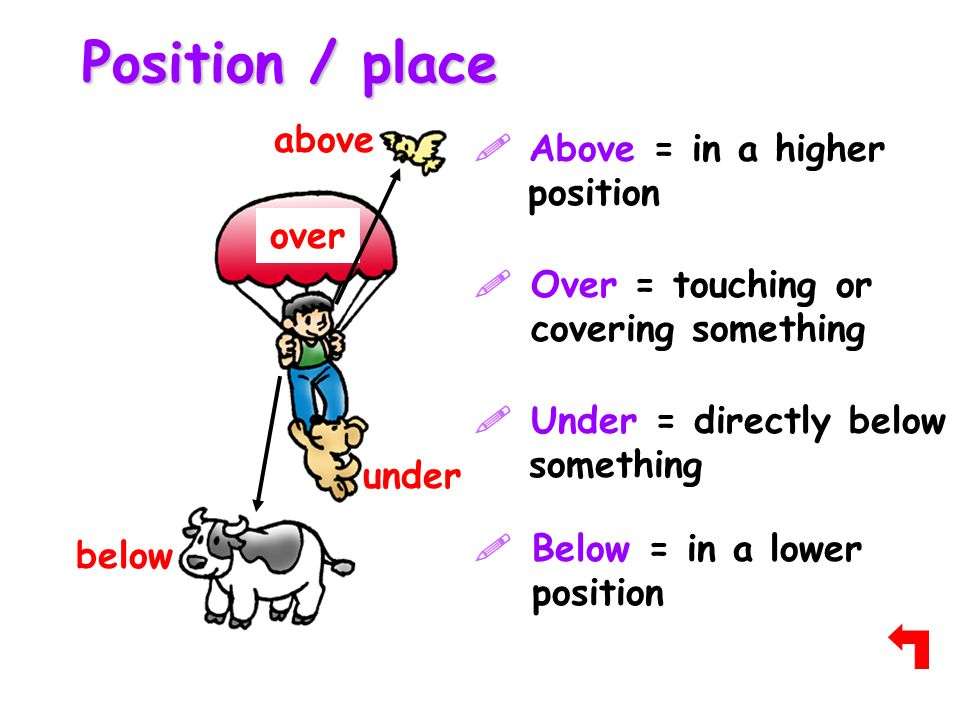 prepositions at  in  on on  under  in above  over  under beach chair clipart images beach chair clipart images
