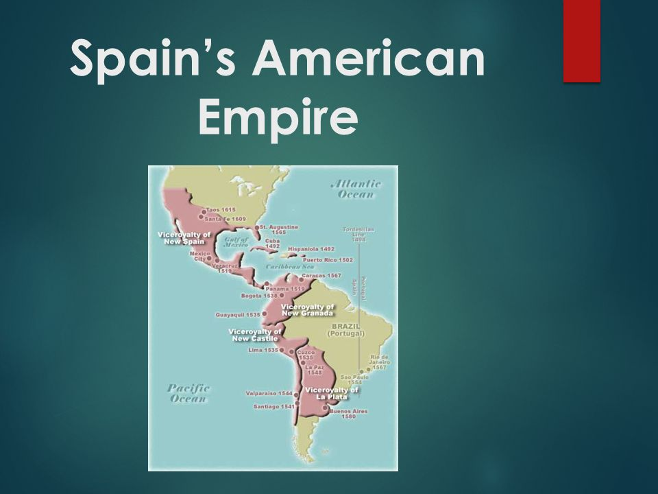 Spains American Empire ppt video online download