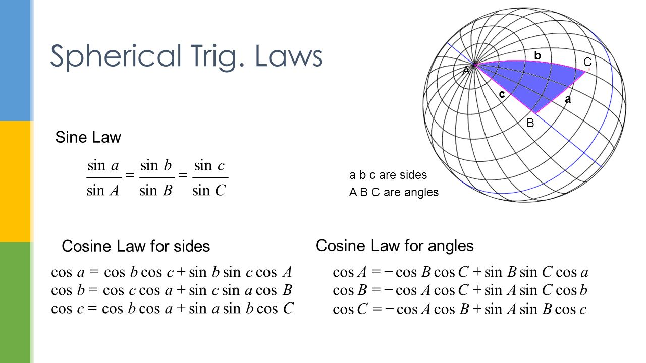 spherical trigonometry Plane spherical trigonometry formulas one of the simplest theorems of spherical trigonometry to prove using planein spherical geometry and trigonometry, a line is defined a spherical triangle, then, is a group of three spherical line segments, where the endpoints are incident with exactly two.