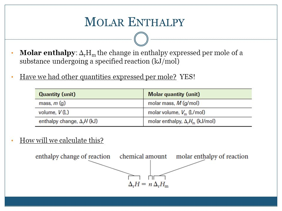 enthalpy of adsorption