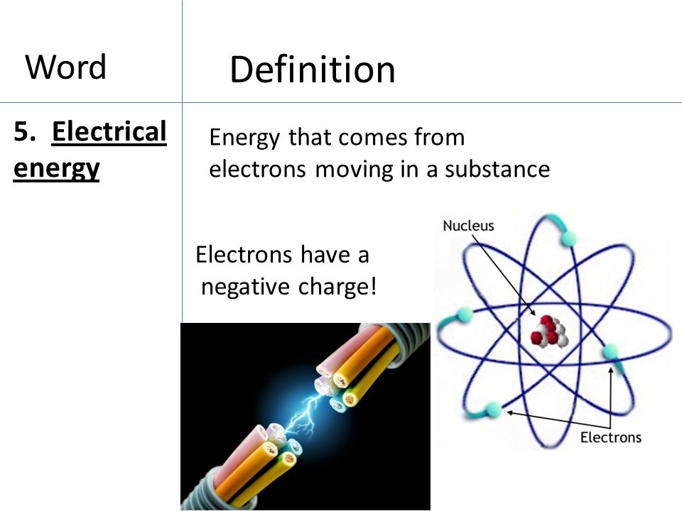 OA2.1 Understand energy and its conservation - ppt video ...