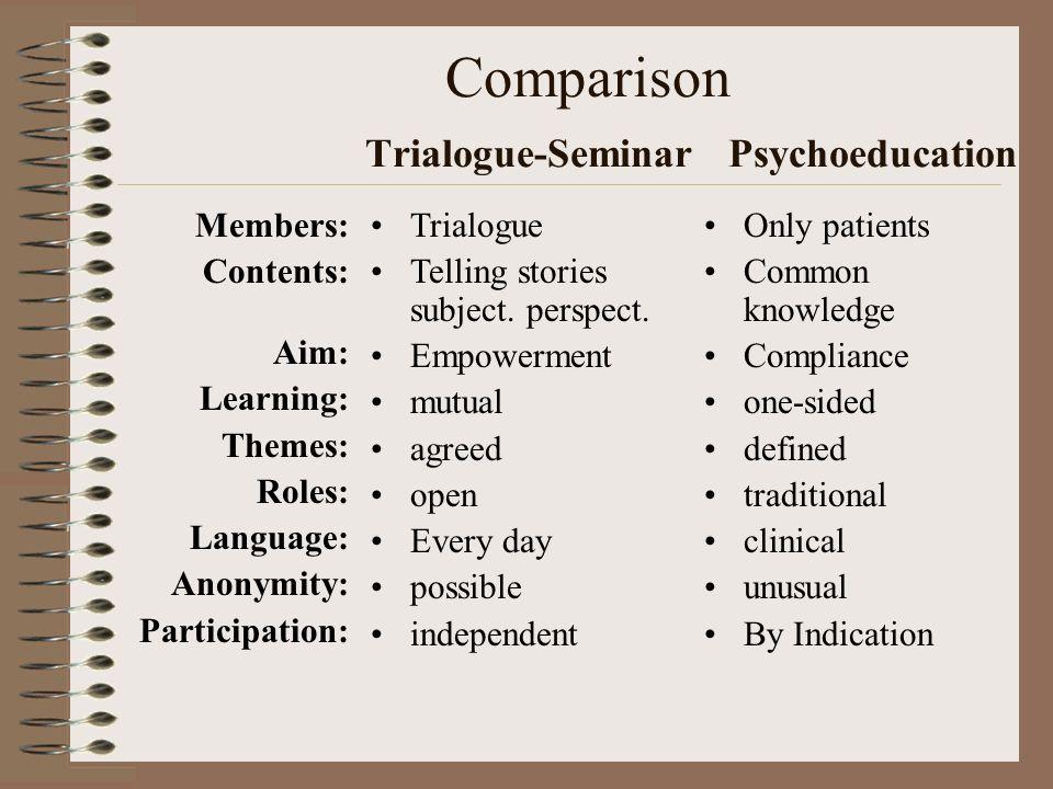 Comparison Trialogue-Seminar Psychoeducation
