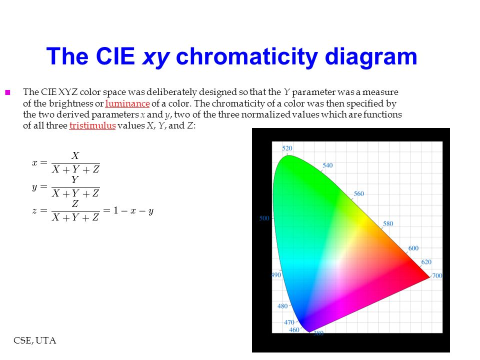 Visible spectrum ppt video online download the cie xy chromaticity diagram ccuart Images