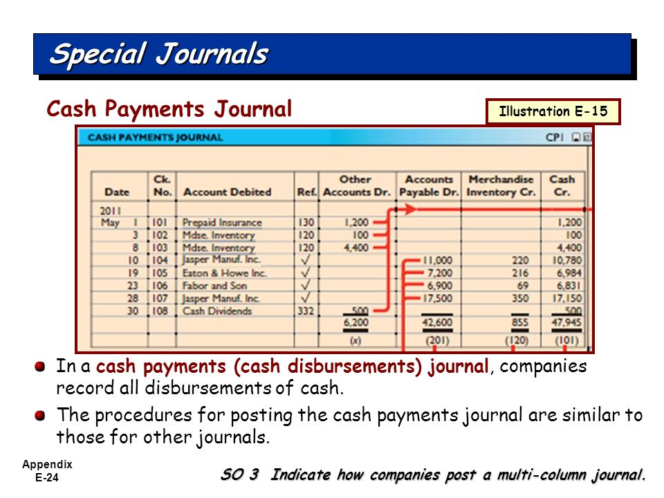 cash disbursements journal