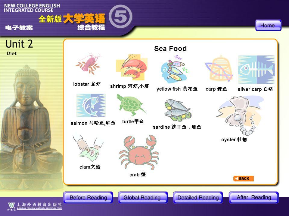 BR1- Word-web.5 Sea Food lobster 龙虾 shrimp 河虾,小虾 yellow fish 黄花鱼