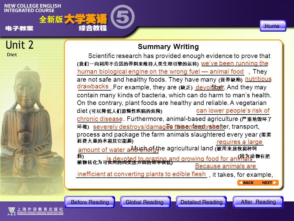 AR- Debate Summary Writing