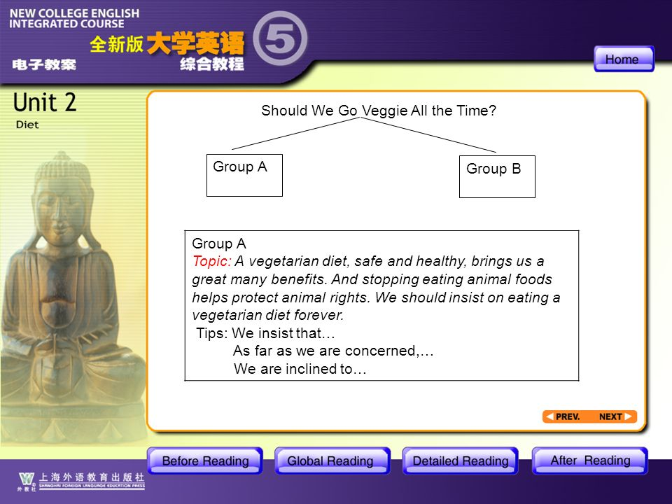 AR- Writing Practice2 Should We Go Veggie All the Time Group A
