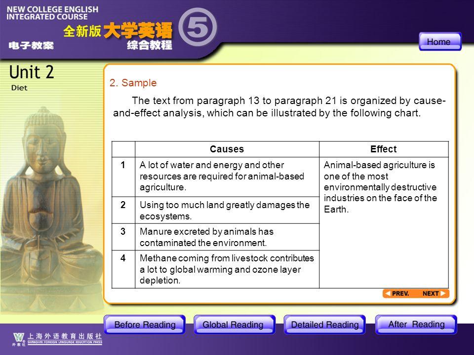AR- Writing Practice6 2. Sample