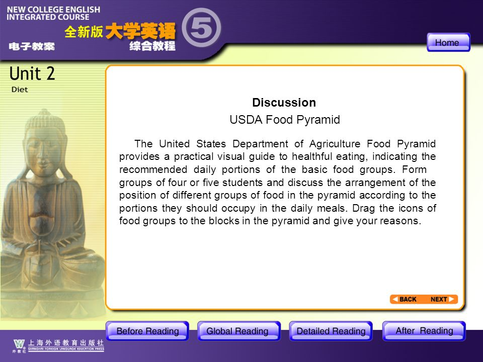 BR1- Discussion Discussion USDA Food Pyramid
