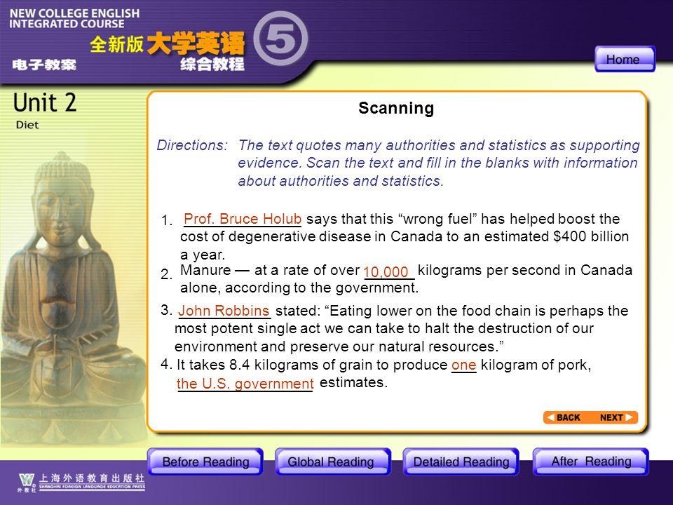 GR- scanning Scanning Directions: