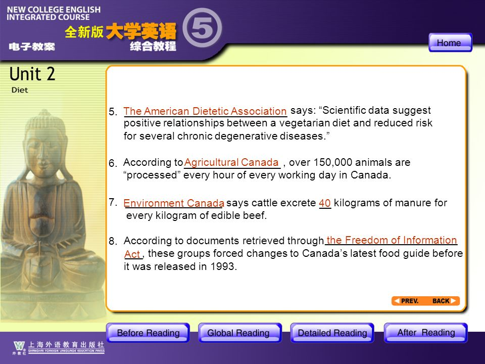 GR- scanning2 5. 6. 7. 8. The American Dietetic Association