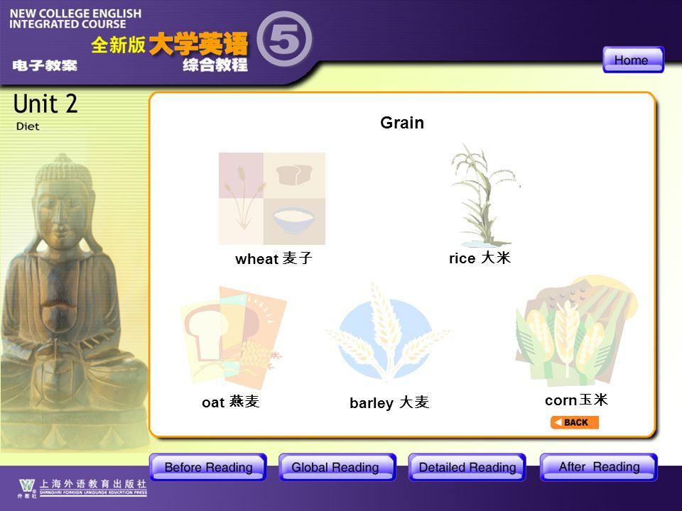 BR1- Word-web.1 Grain wheat 麦子 rice 大米 oat 燕麦 barley 大麦 corn玉米