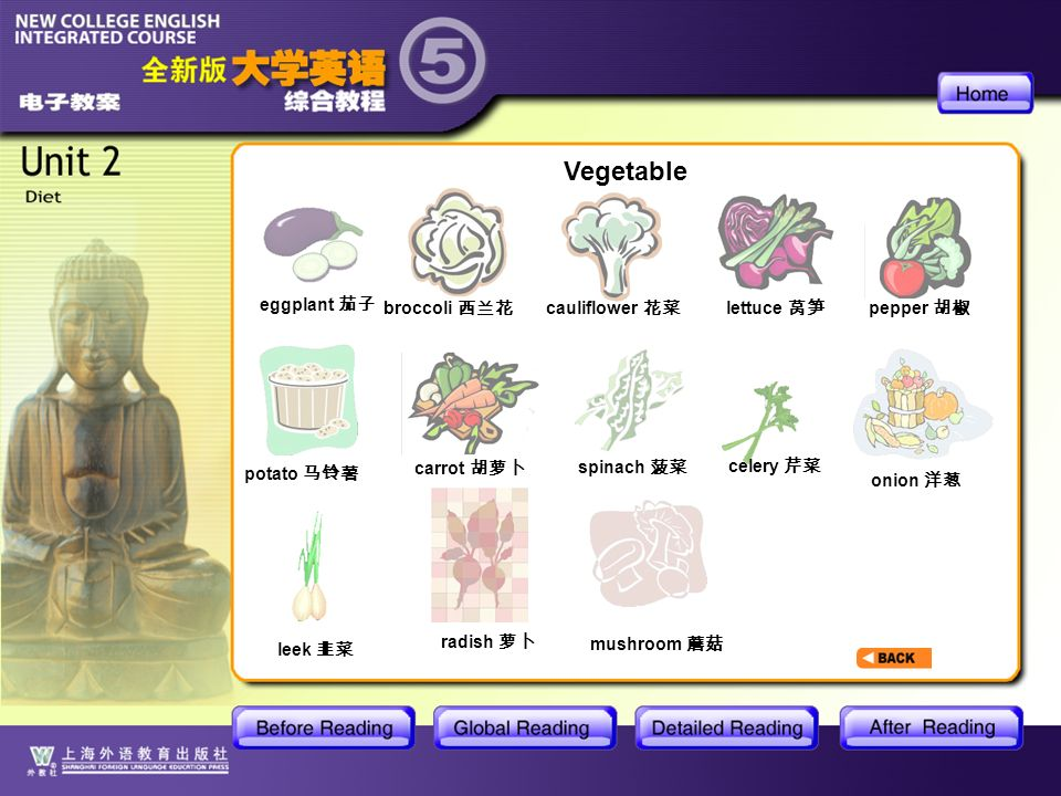 BR1- Word-web.2 Vegetable eggplant 茄子 broccoli 西兰花 cauliflower 花菜
