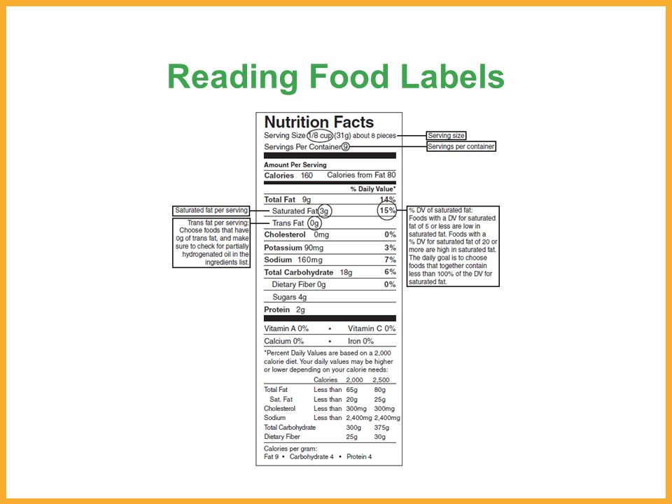 should people read nutritional labels How to read food labels  nutritional information use by date  you need some salt for good health, but most people eat too much.