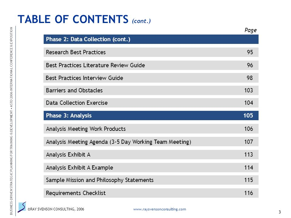 business report contents list